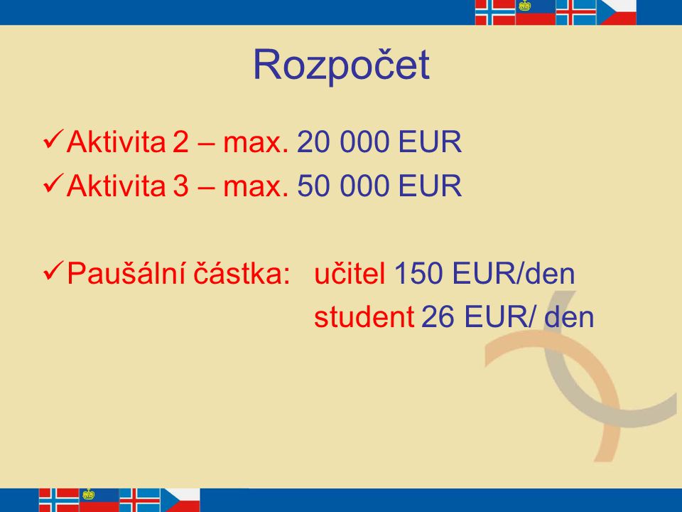 Rozpočet Aktivita 2 – max. 20 000 EUR Aktivita 3 – max.