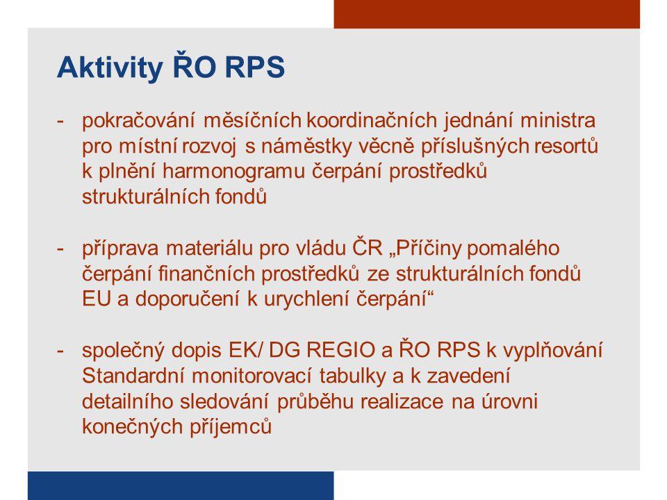 """Aktivity ŘO RPS -pokračování měsíčních koordinačních jednání ministra pro místní rozvoj s náměstky věcně příslušných resortů k plnění harmonogramu čerpání prostředků strukturálních fondů -příprava materiálu pro vládu ČR """"Příčiny pomalého čerpání finančních prostředků ze strukturálních fondů EU a doporučení k urychlení čerpání -společný dopis EK/ DG REGIO a ŘO RPS k vyplňování Standardní monitorovací tabulky a k zavedení detailního sledování průběhu realizace na úrovni konečných příjemců"""