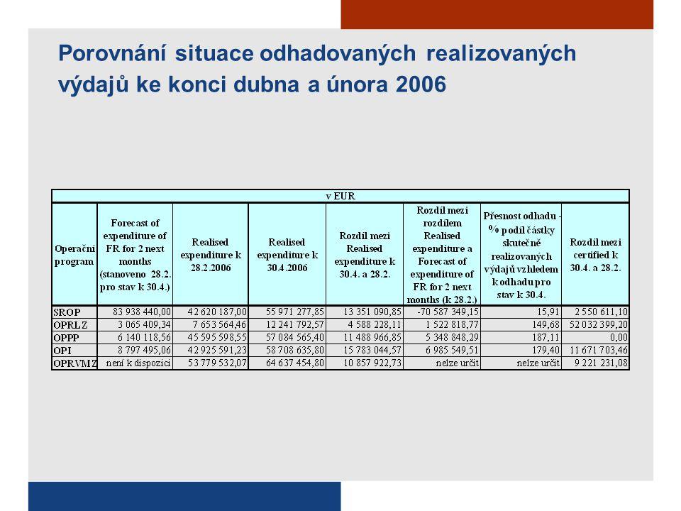 Porovnání situace odhadovaných realizovaných výdajů ke konci dubna a února 2006