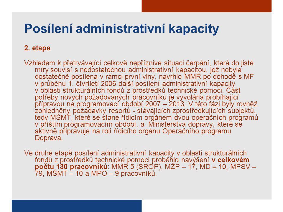 Posílení administrativní kapacity 2.