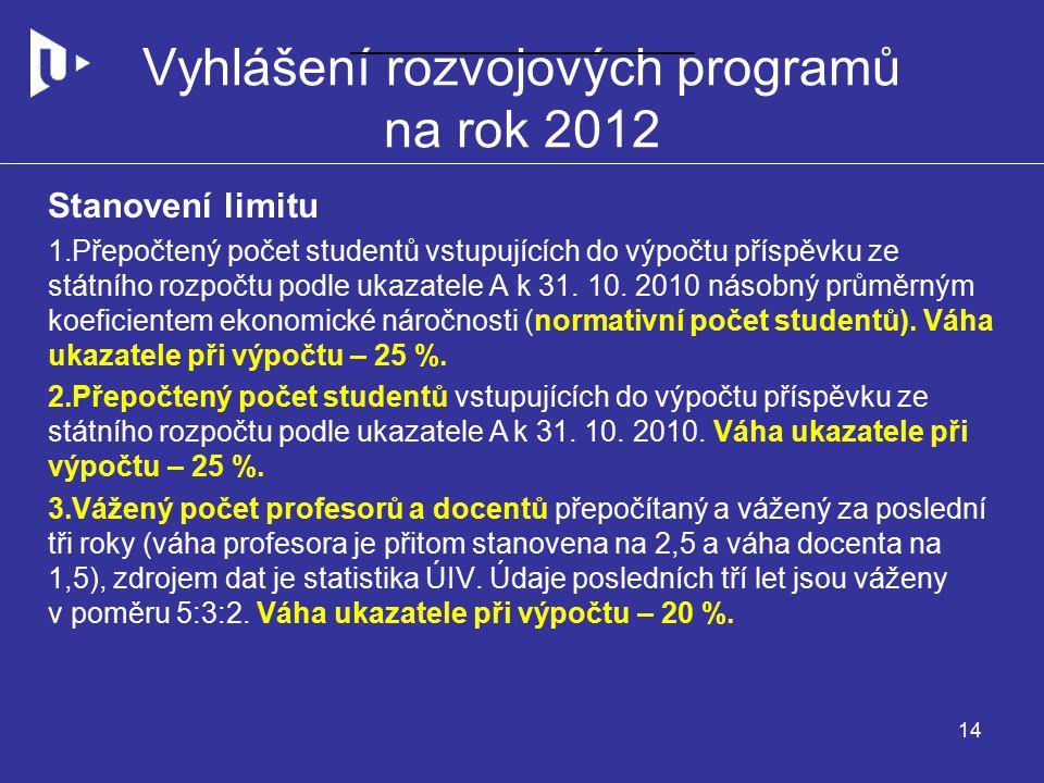 Vyhlášení rozvojových programů na rok 2012 Stanovení limitu 1.Přepočtený počet studentů vstupujících do výpočtu příspěvku ze státního rozpočtu podle ukazatele A k 31.
