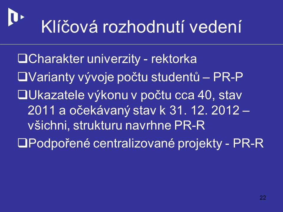 Klíčová rozhodnutí vedení  Charakter univerzity - rektorka  Varianty vývoje počtu studentů – PR-P  Ukazatele výkonu v počtu cca 40, stav 2011 a očekávaný stav k 31.