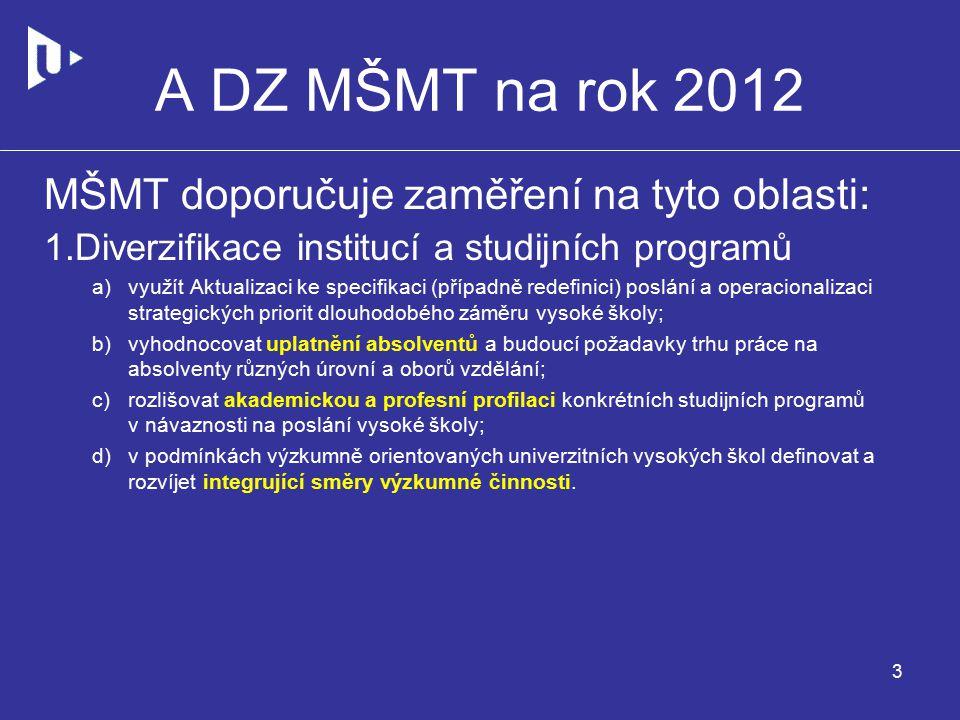 A DZ MŠMT na rok 2012 MŠMT doporučuje zaměření na tyto oblasti: 1.Diverzifikace institucí a studijních programů a)využít Aktualizaci ke specifikaci (případně redefinici) poslání a operacionalizaci strategických priorit dlouhodobého záměru vysoké školy; b)vyhodnocovat uplatnění absolventů a budoucí požadavky trhu práce na absolventy různých úrovní a oborů vzdělání; c)rozlišovat akademickou a profesní profilaci konkrétních studijních programů v návaznosti na poslání vysoké školy; d)v podmínkách výzkumně orientovaných univerzitních vysokých škol definovat a rozvíjet integrující směry výzkumné činnosti.