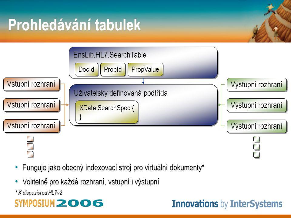 Prohledávání tabulek EnsLib.HL7.SearchTable DocId PropId PropValue Vstupní rozhraní Výstupní rozhraní Funguje jako obecný indexovací stroj pro virtuální dokumenty* Funguje jako obecný indexovací stroj pro virtuální dokumenty* Volitelně pro každé rozhraní, vstupní i výstupní Volitelně pro každé rozhraní, vstupní i výstupní * K dispozici od HL7v2 Uživatelsky definovaná podtřída XData SearchSpec { } XData SearchSpec { }