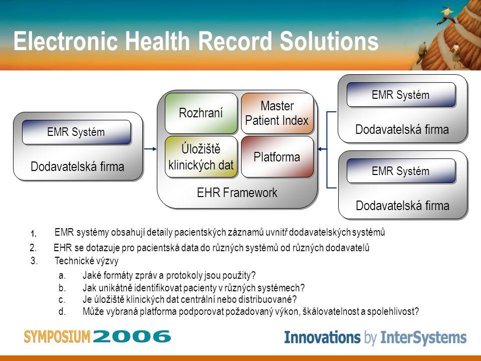 Electronic Health Record Solutions EHR Framework 2.EHR se dotazuje pro pacientská data do různých systémů od různých dodavatelů 1. EMR systémy obsahuj
