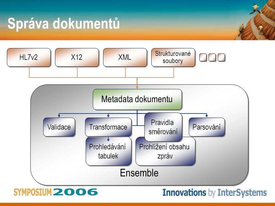 Správa dokumentů HL7v2 X12 XML Strukturované soubory Strukturované soubory Ensemble Metadata dokumentu Prohledávání tabulek Prohledávání tabulek Prohlížení obsahu zpráv Prohlížení obsahu zpráv Transformace Transformace Pravidla směrování Pravidla směrování Parsování Parsování Validace Validace