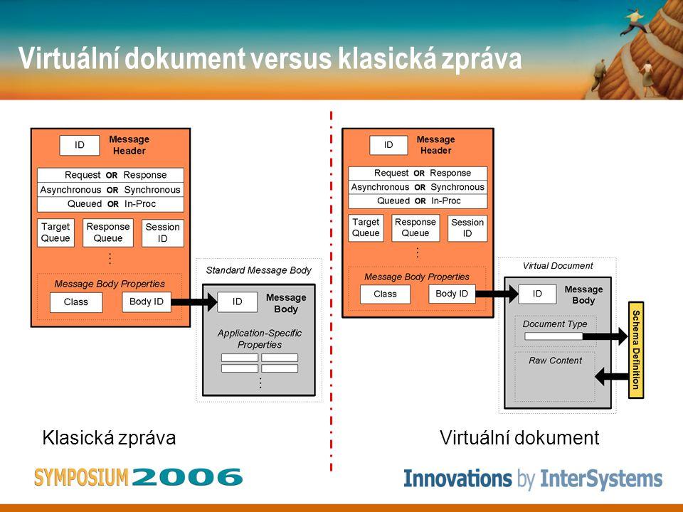 Virtuální dokument versus klasická zpráva Klasická zprávaVirtuální dokument