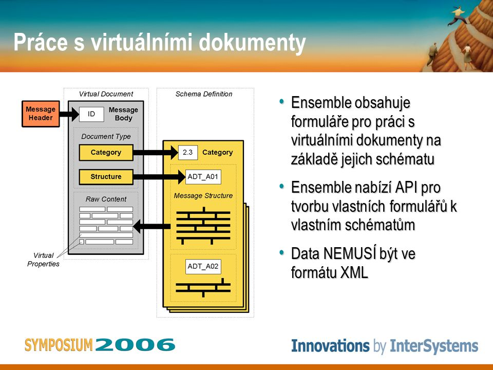 Práce s virtuálními dokumenty Ensemble obsahuje formuláře pro práci s virtuálními dokumenty na základě jejich schématu Ensemble obsahuje formuláře pro práci s virtuálními dokumenty na základě jejich schématu Ensemble nabízí API pro tvorbu vlastních formulářů k vlastním schématům Ensemble nabízí API pro tvorbu vlastních formulářů k vlastním schématům Data NEMUSÍ být ve formátu XML Data NEMUSÍ být ve formátu XML