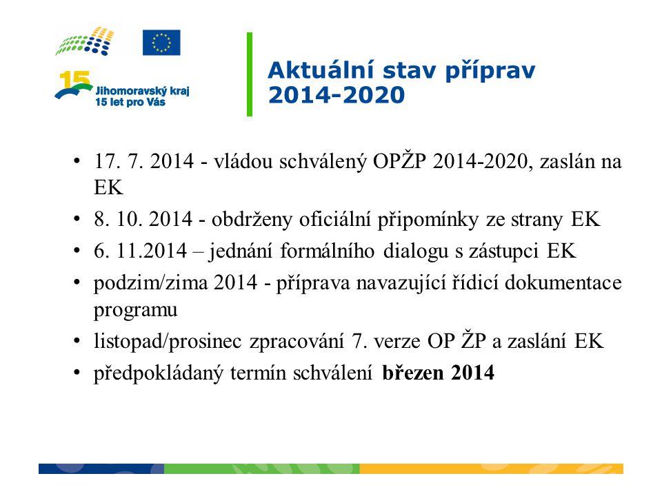 Aktuální stav příprav 2014-2020 17. 7. 2014 - vládou schválený OPŽP 2014-2020, zaslán na EK 8. 10. 2014 - obdrženy oficiální připomínky ze strany EK 6