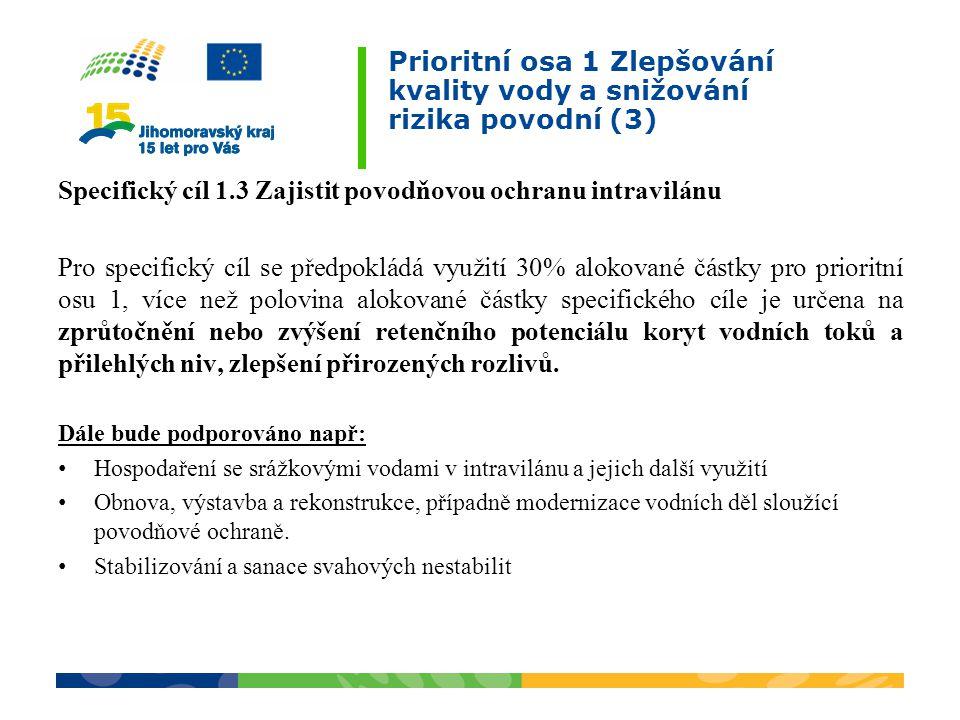 Prioritní osa 1 Zlepšování kvality vody a snižování rizika povodní (3) Specifický cíl 1.3 Zajistit povodňovou ochranu intravilánu Pro specifický cíl s