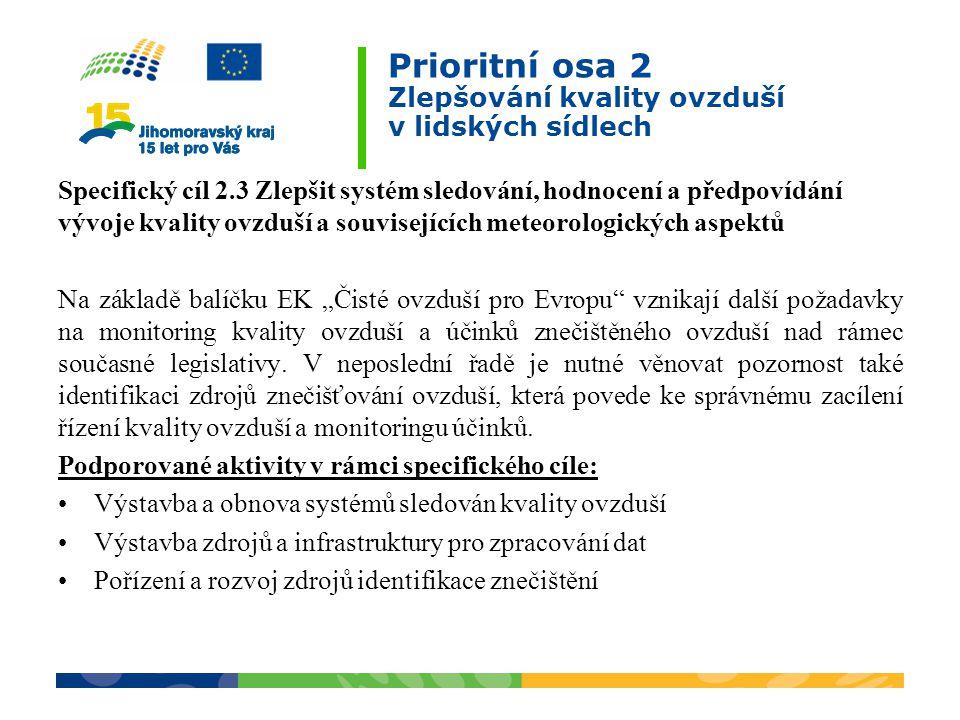 """Prioritní osa 2 Zlepšování kvality ovzduší v lidských sídlech Specifický cíl 2.3 Zlepšit systém sledování, hodnocení a předpovídání vývoje kvality ovzduší a souvisejících meteorologických aspektů Na základě balíčku EK """"Čisté ovzduší pro Evropu vznikají další požadavky na monitoring kvality ovzduší a účinků znečištěného ovzduší nad rámec současné legislativy."""