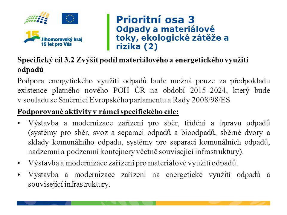 Prioritní osa 3 Odpady a materiálové toky, ekologické zátěže a rizika (2) Specifický cíl 3.2 Zvýšit podíl materiálového a energetického využití odpadů Podpora energetického využití odpadů bude možná pouze za předpokladu existence platného nového POH ČR na období 2015–2024, který bude v souladu se Směrnicí Evropského parlamentu a Rady 2008/98/ES Podporované aktivity v rámci specifického cíle: Výstavba a modernizace zařízení pro sběr, třídění a úpravu odpadů (systémy pro sběr, svoz a separaci odpadů a bioodpadů, sběrné dvory a sklady komunálního odpadu, systémy pro separaci komunálních odpadů, nadzemní a podzemní kontejnery včetně související infrastruktury).