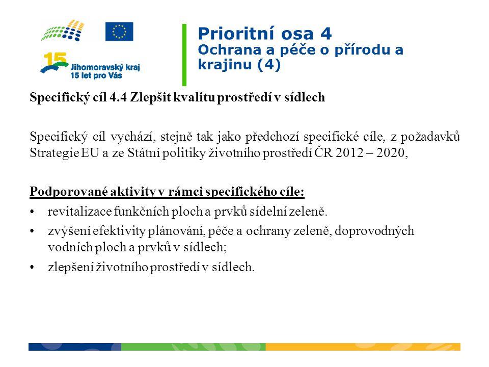 Prioritní osa 4 Ochrana a péče o přírodu a krajinu (4) Specifický cíl 4.4 Zlepšit kvalitu prostředí v sídlech Specifický cíl vychází, stejně tak jako předchozí specifické cíle, z požadavků Strategie EU a ze Státní politiky životního prostředí ČR 2012 – 2020, Podporované aktivity v rámci specifického cíle: revitalizace funkčních ploch a prvků sídelní zeleně.