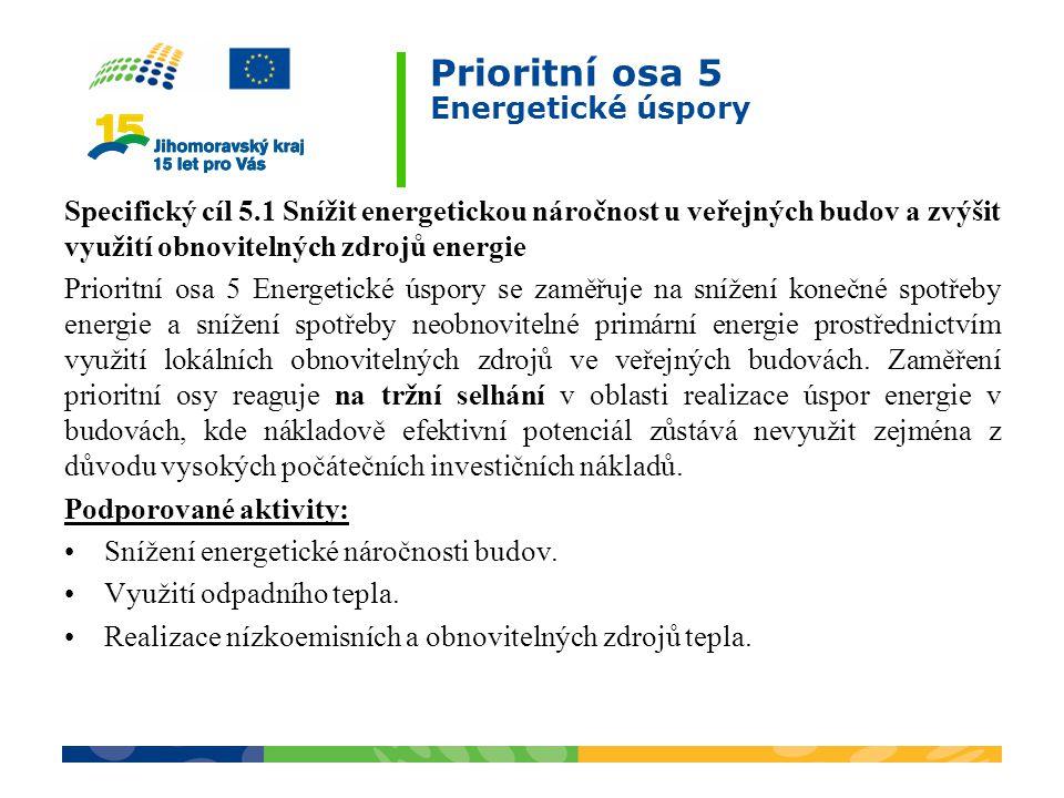 Prioritní osa 5 Energetické úspory Specifický cíl 5.1 Snížit energetickou náročnost u veřejných budov a zvýšit využití obnovitelných zdrojů energie Pr
