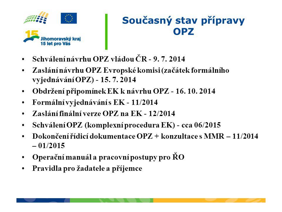 Současný stav přípravy OPZ Schválení návrhu OPZ vládou ČR - 9. 7. 2014 Zaslání návrhu OPZ Evropské komisi (začátek formálního vyjednávání OPZ) - 15. 7
