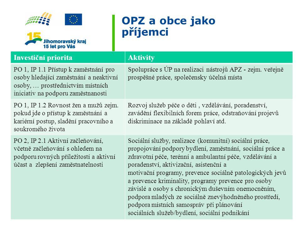 OPZ a obce jako příjemci Investiční prioritaAktivity PO 1, IP 1.1 Přístup k zaměstnání pro osoby hledající zaměstnání a neaktivní osoby, … prostřednictvím místních iniciativ na podporu zaměstnanosti Spolupráce s ÚP na realizaci nástrojů APZ - zejm.