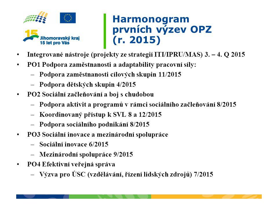 Harmonogram prvních výzev OPZ (r. 2015) Integrované nástroje (projekty ze strategií ITI/IPRU/MAS) 3. – 4. Q 2015 PO1 Podpora zaměstnanosti a adaptabil