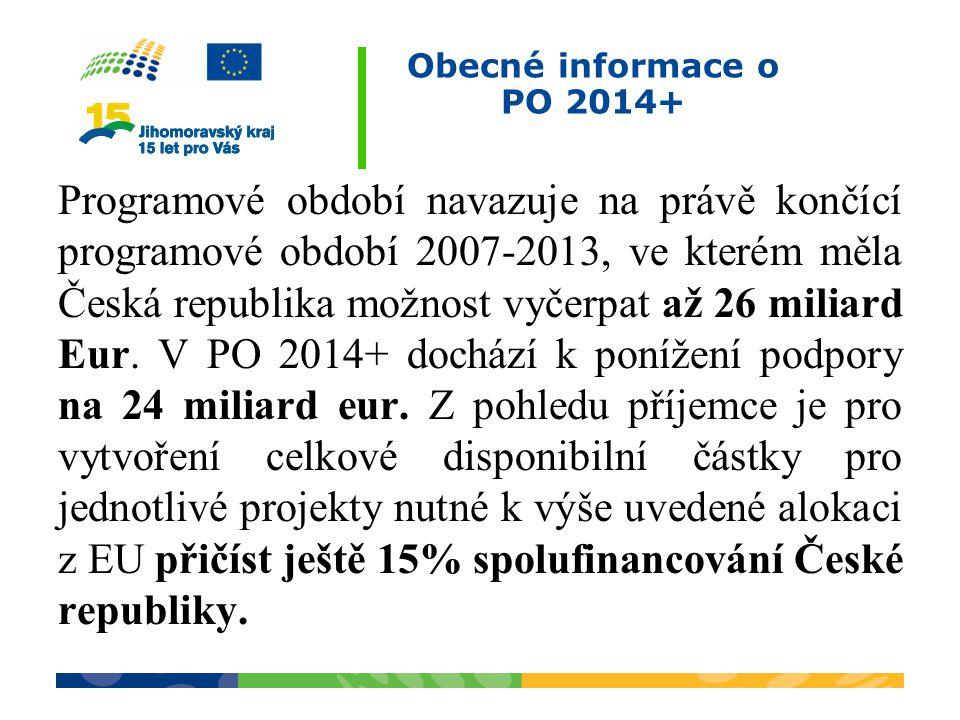 Obecné informace o PO 2014+ Programové období navazuje na právě končící programové období 2007-2013, ve kterém měla Česká republika možnost vyčerpat až 26 miliard Eur.
