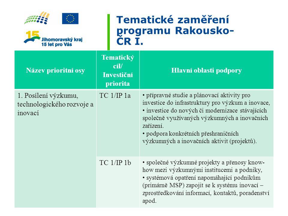 Tematické zaměření programu Rakousko- ČR I. Název prioritní osy Tematický cíl/ Investiční priorita Hlavní oblasti podpory 1. Posílení výzkumu, technol