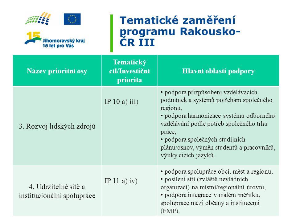 Tematické zaměření programu Rakousko- ČR III Název prioritní osy Tematický cíl/Investiční priorita Hlavní oblasti podpory 3. Rozvoj lidských zdrojů IP