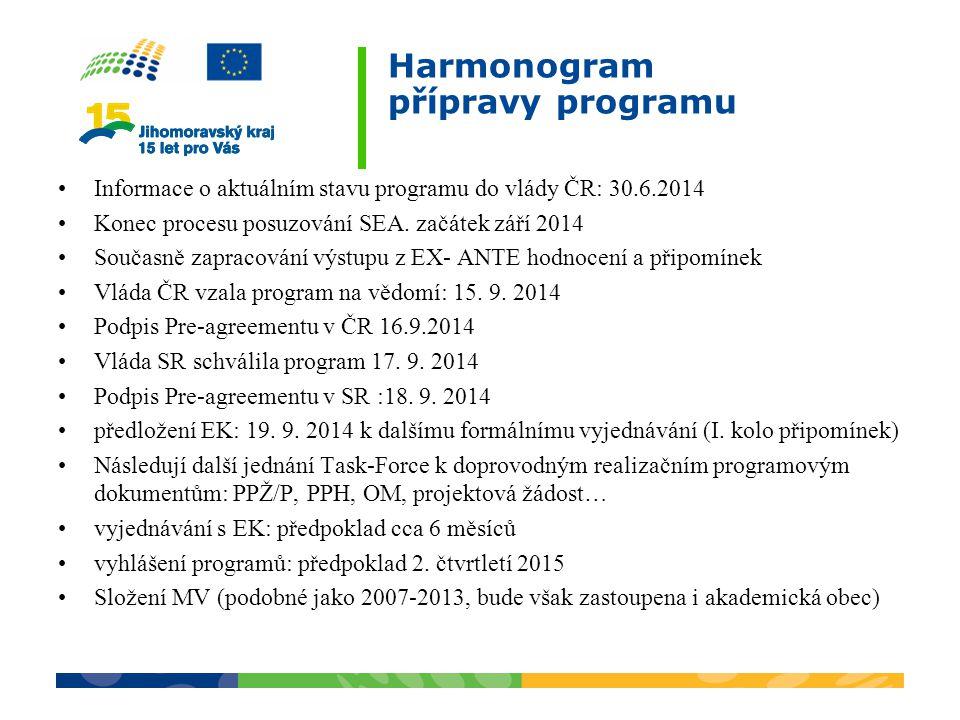 Harmonogram přípravy programu Informace o aktuálním stavu programu do vlády ČR: 30.6.2014 Konec procesu posuzování SEA.
