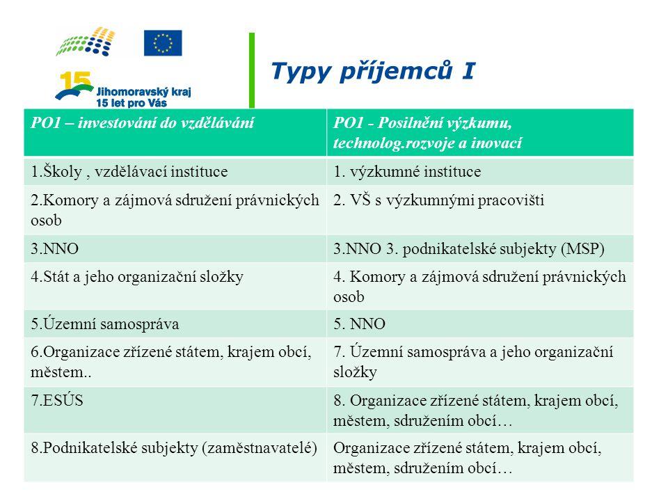 Typy příjemců I PO1 – investování do vzděláváníPO1 - Posilnění výzkumu, technolog.rozvoje a inovací 1.Školy, vzdělávací instituce1. výzkumné instituce