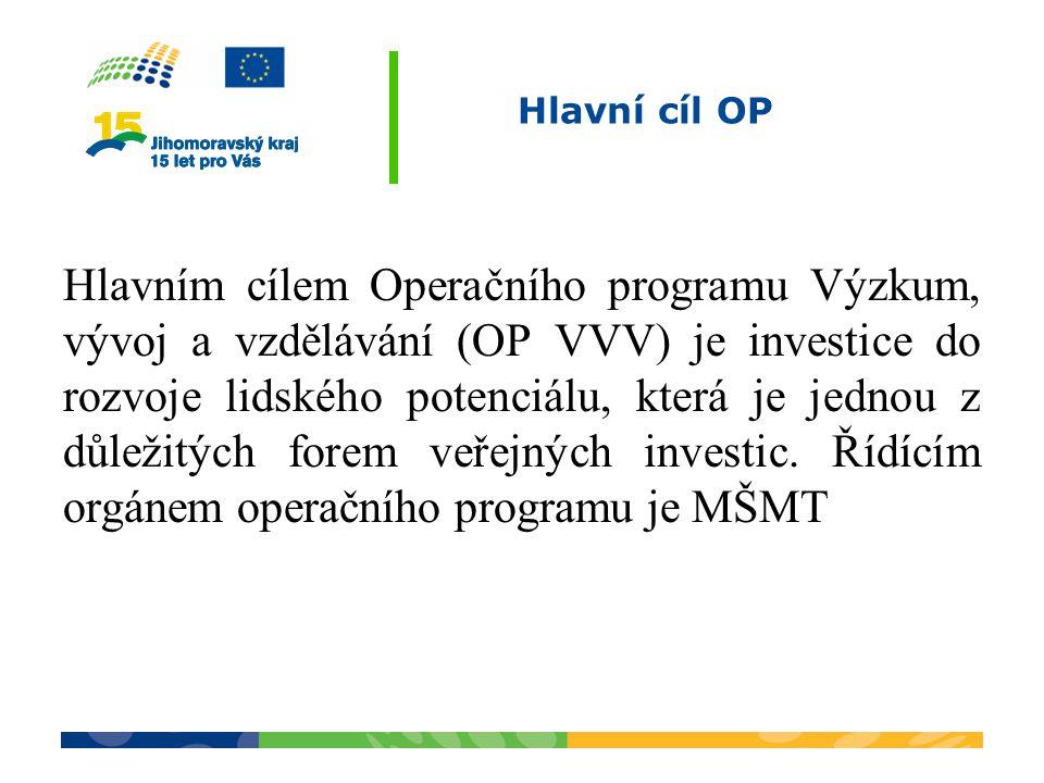 Hlavní cíl OP Hlavním cílem Operačního programu Výzkum, vývoj a vzdělávání (OP VVV) je investice do rozvoje lidského potenciálu, která je jednou z důležitých forem veřejných investic.