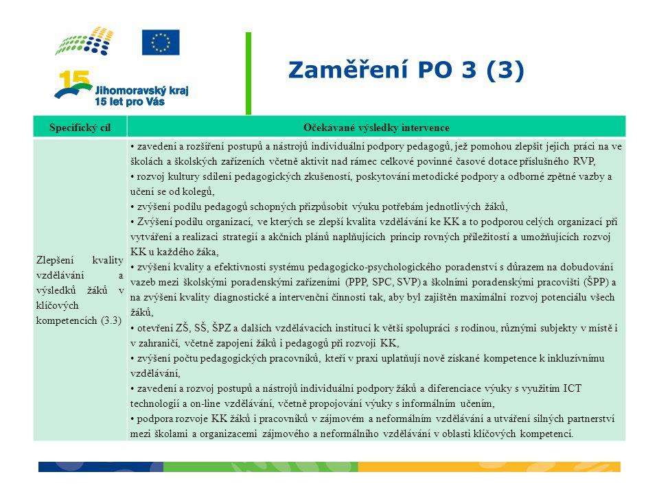 Zaměření PO 3 (3) Specifický cílOčekávané výsledky intervence Zlepšení kvality vzdělávání a výsledků žáků v klíčových kompetencích (3.3) zavedení a rozšíření postupů a nástrojů individuální podpory pedagogů, jež pomohou zlepšit jejich práci na ve školách a školských zařízeních včetně aktivit nad rámec celkové povinné časové dotace příslušného RVP, rozvoj kultury sdílení pedagogických zkušeností, poskytování metodické podpory a odborné zpětné vazby a učení se od kolegů, zvýšení podílu pedagogů schopných přizpůsobit výuku potřebám jednotlivých žáků, Zvýšení podílu organizací, ve kterých se zlepší kvalita vzdělávání ke KK a to podporou celých organizací při vytváření a realizaci strategií a akčních plánů naplňujících princip rovných příležitostí a umožňujících rozvoj KK u každého žáka, zvýšení kvality a efektivnosti systému pedagogicko-psychologického poradenství s důrazem na dobudování vazeb mezi školskými poradenskými zařízeními (PPP, SPC, SVP) a školními poradenskými pracovišti (ŠPP) a na zvýšení kvality diagnostické a intervenční činnosti tak, aby byl zajištěn maximální rozvoj potenciálu všech žáků, otevření ZŠ, SŠ, ŠPZ a dalších vzdělávacích institucí k větší spolupráci s rodinou, různými subjekty v místě i v zahraničí, včetně zapojení žáků i pedagogů při rozvoji KK, zvýšení počtu pedagogických pracovníků, kteří v praxi uplatňují nově získané kompetence k inkluzívnímu vzdělávání, zavedení a rozvoj postupů a nástrojů individuální podpory žáků a diferenciace výuky s využitím ICT technologií a on-line vzdělávání, včetně propojování výuky s informálním učením, podpora rozvoje KK žáků i pracovníků v zájmovém a neformálním vzdělávání a utváření silných partnerství mezi školami a organizacemi zájmového a neformálního vzdělávání v oblasti klíčových kompetencí.