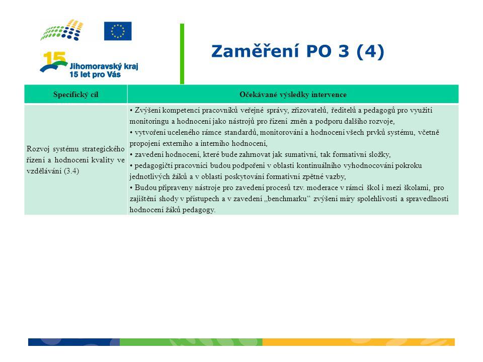 Zaměření PO 3 (4) Specifický cílOčekávané výsledky intervence Rozvoj systému strategického řízení a hodnocení kvality ve vzdělávání (3.4) Zvýšení kompetencí pracovníků veřejné správy, zřizovatelů, ředitelů a pedagogů pro využití monitoringu a hodnocení jako nástrojů pro řízení změn a podporu dalšího rozvoje, vytvoření uceleného rámce standardů, monitorování a hodnocení všech prvků systému, včetně propojení externího a interního hodnocení, zavedení hodnocení, které bude zahrnovat jak sumativní, tak formativní složky, pedagogičtí pracovníci budou podpořeni v oblasti kontinuálního vyhodnocování pokroku jednotlivých žáků a v oblasti poskytování formativní zpětné vazby, Budou připraveny nástroje pro zavedení procesů tzv.