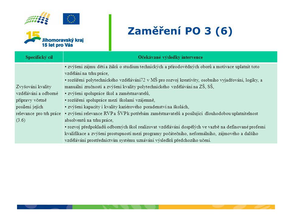 Zaměření PO 3 (6) Specifický cílOčekávané výsledky intervence Zvyšování kvality vzdělávání a odborné přípravy včetně posílení jejich relevance pro trh práce (3.6) zvýšení zájmu dětí a žáků o studium technických a přírodovědných oborů a motivace uplatnit toto vzdělání na trhu práce, rozšíření polytechnického vzdělávání72 v MŠ pro rozvoj kreativity, osobního vyjadřování, logiky, a manuální zručnosti a zvýšení kvality polytechnického vzdělávání na ZŠ, SŠ, zvýšení spolupráce škol a zaměstnavatelů, rozšíření spolupráce mezi školami vzájemně, zvýšení kapacity i kvality kariérového poradenství na školách, zvýšení relevance RVP a ŠVP k potřebám zaměstnavatelů a posilující dlouhodobou uplatnitelnost absolventů na trhu práce, rozvoj předpokladů odborných škol realizovat vzdělávání dospělých ve vazbě na definované profesní kvalifikace a zvýšení prostupnosti mezi programy počátečního, neformálního, zájmového a dalšího vzdělávání prostřednictvím systému uznávání výsledků předchozího učení.