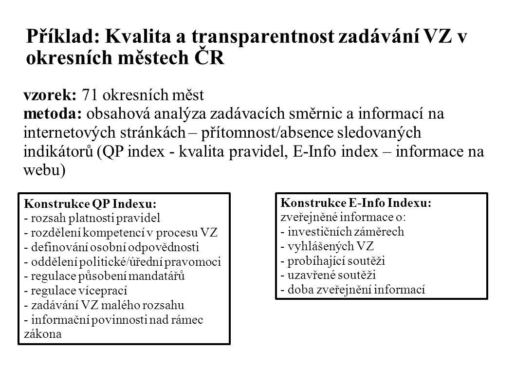 Příklad: Kvalita a transparentnost zadávání VZ v okresních městech ČR vzorek: 71 okresních měst metoda: obsahová analýza zadávacích směrnic a informací na internetových stránkách – přítomnost/absence sledovaných indikátorů (QP index - kvalita pravidel, E-Info index – informace na webu) Konstrukce QP Indexu: - rozsah platnosti pravidel - rozdělení kompetencí v procesu VZ - definování osobní odpovědnosti - oddělení politické/úřední pravomoci - regulace působení mandatářů - regulace víceprací - zadávání VZ malého rozsahu - informační povinnosti nad rámec zákona Konstrukce E-Info Indexu: zveřejněné informace o: - investičních záměrech - vyhlášených VZ - probíhající soutěži - uzavřené soutěži - doba zveřejnění informací
