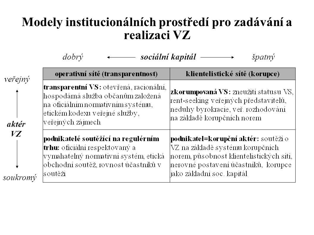 Modely institucionálních prostředí pro zadávání a realizaci VZ sociální kapitáldobrýšpatný aktér VZ soukromý veřejný
