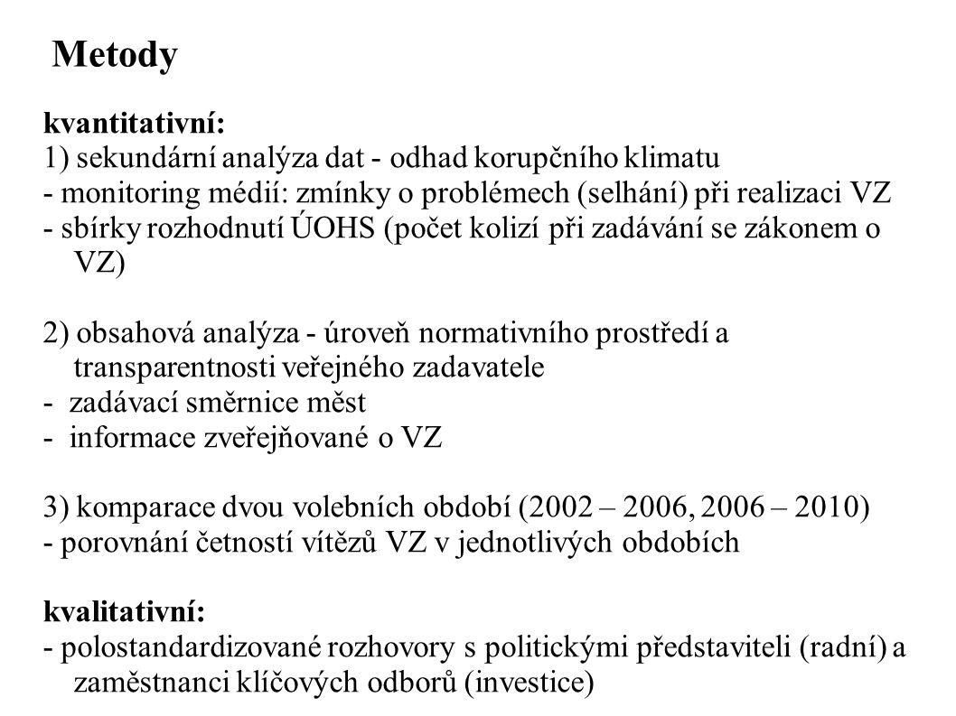 Metody kvantitativní: 1) sekundární analýza dat - odhad korupčního klimatu - monitoring médií: zmínky o problémech (selhání) při realizaci VZ - sbírky rozhodnutí ÚOHS (počet kolizí při zadávání se zákonem o VZ) 2) obsahová analýza - úroveň normativního prostředí a transparentnosti veřejného zadavatele - zadávací směrnice měst - informace zveřejňované o VZ 3) komparace dvou volebních období (2002 – 2006, 2006 – 2010) - porovnání četností vítězů VZ v jednotlivých obdobích kvalitativní: - polostandardizované rozhovory s politickými představiteli (radní) a zaměstnanci klíčových odborů (investice)