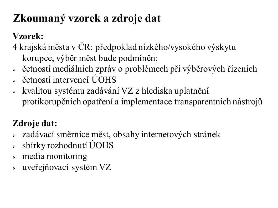 Zkoumaný vzorek a zdroje dat Vzorek: 4 krajská města v ČR: předpoklad nízkého/vysokého výskytu korupce, výběr měst bude podmíněn:  četností mediálních zpráv o problémech při výběrových řízeních  četností intervencí ÚOHS  kvalitou systému zadávání VZ z hlediska uplatnění protikorupčních opatření a implementace transparentních nástrojů Zdroje dat:  zadávací směrnice měst, obsahy internetových stránek  sbírky rozhodnutí ÚOHS  media monitoring  uveřejňovací systém VZ