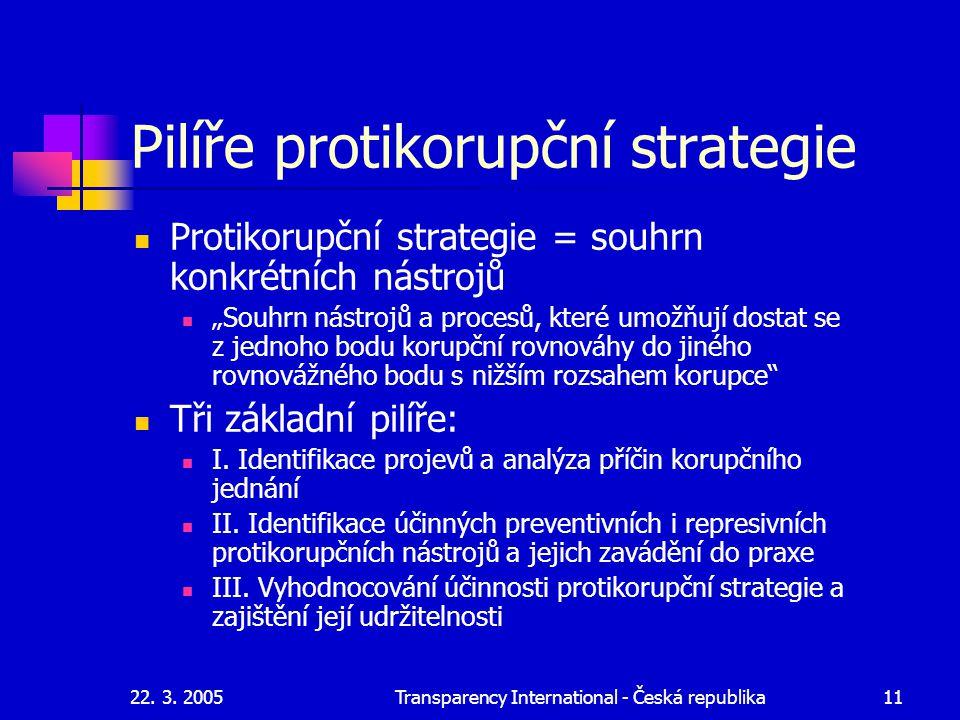 """22. 3. 2005Transparency International - Česká republika11 Pilíře protikorupční strategie Protikorupční strategie = souhrn konkrétních nástrojů """"Souhrn"""