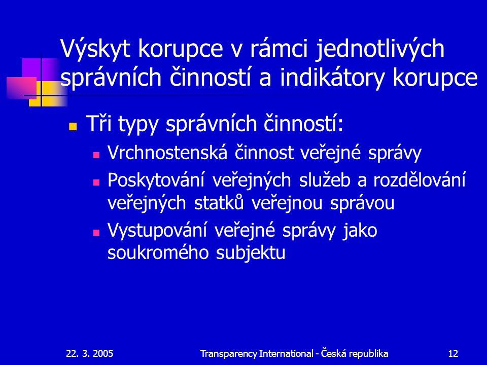22. 3. 2005Transparency International - Česká republika12 Výskyt korupce v rámci jednotlivých správních činností a indikátory korupce Tři typy správní