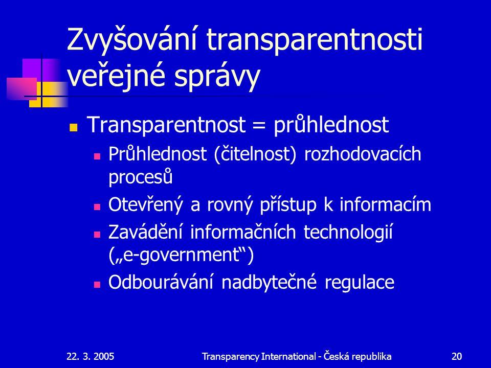 22. 3. 2005Transparency International - Česká republika20 Zvyšování transparentnosti veřejné správy Transparentnost = průhlednost Průhlednost (čitelno