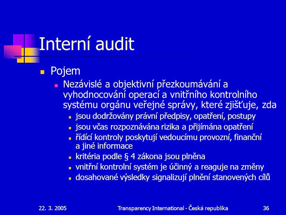 22. 3. 2005Transparency International - Česká republika36 Interní audit Pojem Nezávislé a objektivní přezkoumávání a vyhodnocování operací a vnitřního