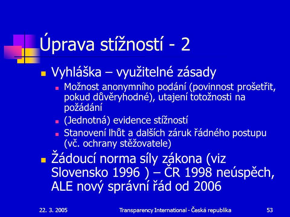 22. 3. 2005Transparency International - Česká republika53 Úprava stížností - 2 Vyhláška – využitelné zásady Možnost anonymního podání (povinnost proše