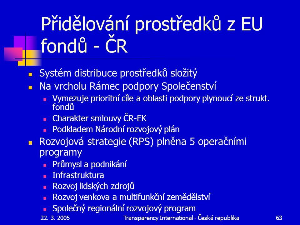 22. 3. 2005Transparency International - Česká republika63 Přidělování prostředků z EU fondů - ČR Systém distribuce prostředků složitý Na vrcholu Rámec