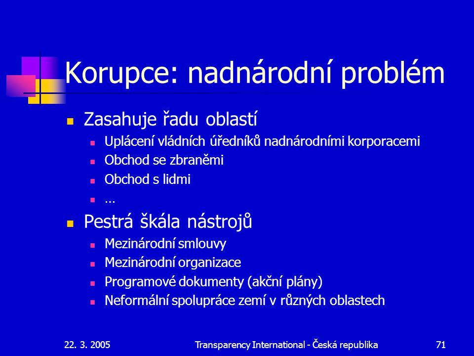 22. 3. 2005Transparency International - Česká republika71 Korupce: nadnárodní problém Zasahuje řadu oblastí Uplácení vládních úředníků nadnárodními ko