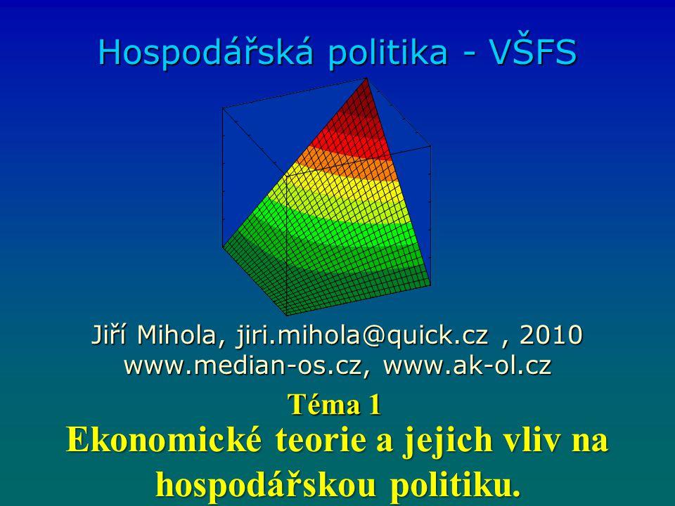 Obsah 1 Ekonomické teorie a jejich vliv na hospodářskou politiku.