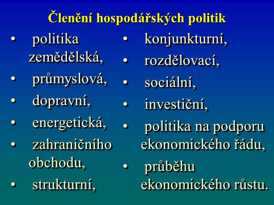 Členění hospodářských politik politika zemědělská, politika zemědělská, průmyslová, průmyslová, dopravní, dopravní, energetická, energetická, zahraničního obchodu, zahraničního obchodu, strukturní, strukturní, politika zemědělská, politika zemědělská, průmyslová, průmyslová, dopravní, dopravní, energetická, energetická, zahraničního obchodu, zahraničního obchodu, strukturní, strukturní, konjunkturní, konjunkturní, rozdělovací, rozdělovací, sociální, sociální, investiční, investiční, politika na podporu ekonomického řádu, politika na podporu ekonomického řádu, průběhu ekonomického růstu.