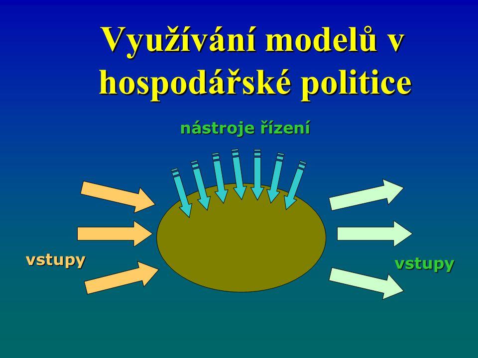 Využívání modelů v hospodářské politice vstupy vstupy nástroje řízení