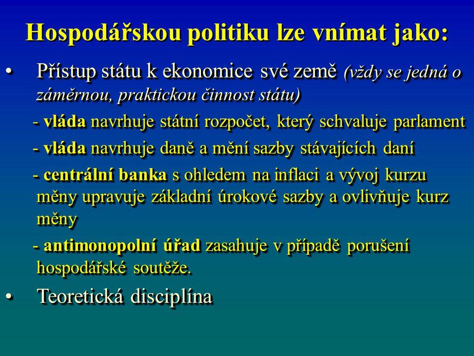 Hospodářskou politiku lze vnímat jako: Přístup státu k ekonomice své země (vždy se jedná o záměrnou, praktickou činnost státu)Přístup státu k ekonomice své země (vždy se jedná o záměrnou, praktickou činnost státu) - vláda navrhuje státní rozpočet, který schvaluje parlament - vláda navrhuje státní rozpočet, který schvaluje parlament - vláda navrhuje daně a mění sazby stávajících daní - vláda navrhuje daně a mění sazby stávajících daní - centrální banka s ohledem na inflaci a vývoj kurzu měny upravuje základní úrokové sazby a ovlivňuje kurz měny - centrální banka s ohledem na inflaci a vývoj kurzu měny upravuje základní úrokové sazby a ovlivňuje kurz měny - antimonopolní úřad zasahuje v případě porušení hospodářské soutěže.