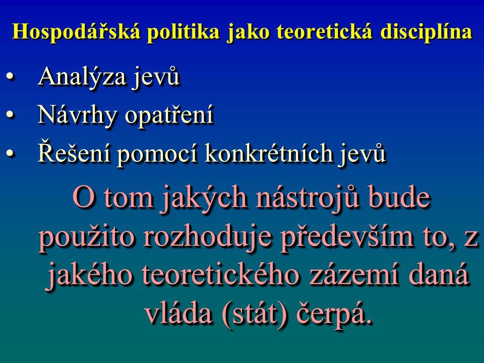 Hospodářská politika jako teoretická disciplína Analýza jevůAnalýza jevů Návrhy opatřeníNávrhy opatření Řešení pomocí konkrétních jevůŘešení pomocí konkrétních jevů O tom jakých nástrojů bude použito rozhoduje především to, z jakého teoretického zázemí daná vláda (stát) čerpá.