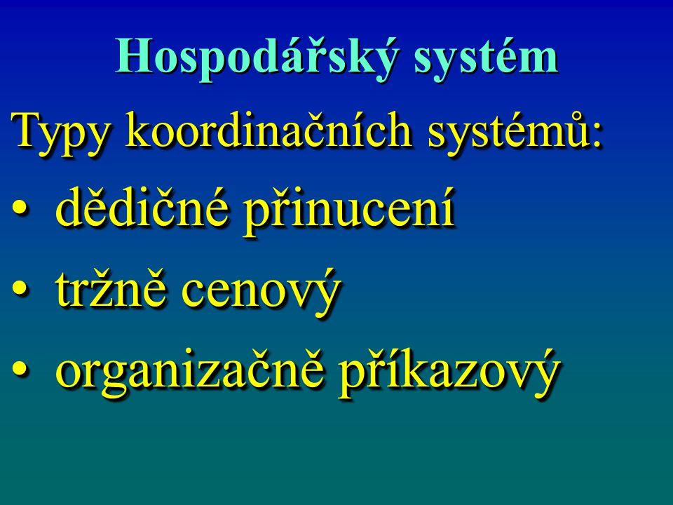 Hospodářský systém Typy koordinačních systémů: dědičné přinucenídědičné přinucení tržně cenovýtržně cenový organizačně příkazovýorganizačně příkazový Typy koordinačních systémů: dědičné přinucenídědičné přinucení tržně cenovýtržně cenový organizačně příkazovýorganizačně příkazový