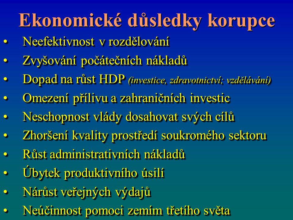 Ekonomické důsledky korupce Neefektivnost v rozdělováníNeefektivnost v rozdělování Zvyšování počátečních nákladůZvyšování počátečních nákladů Dopad na růst HDP (investice, zdravotnictví; vzdělávání)Dopad na růst HDP (investice, zdravotnictví; vzdělávání) Omezení přílivu a zahraničních investicOmezení přílivu a zahraničních investic Neschopnost vlády dosahovat svých cílůNeschopnost vlády dosahovat svých cílů Zhoršení kvality prostředí soukromého sektoruZhoršení kvality prostředí soukromého sektoru Růst administrativních nákladůRůst administrativních nákladů Úbytek produktivního úsilíÚbytek produktivního úsilí Nárůst veřejných výdajůNárůst veřejných výdajů Neúčinnost pomoci zemím třetího světaNeúčinnost pomoci zemím třetího světa Neefektivnost v rozdělováníNeefektivnost v rozdělování Zvyšování počátečních nákladůZvyšování počátečních nákladů Dopad na růst HDP (investice, zdravotnictví; vzdělávání)Dopad na růst HDP (investice, zdravotnictví; vzdělávání) Omezení přílivu a zahraničních investicOmezení přílivu a zahraničních investic Neschopnost vlády dosahovat svých cílůNeschopnost vlády dosahovat svých cílů Zhoršení kvality prostředí soukromého sektoruZhoršení kvality prostředí soukromého sektoru Růst administrativních nákladůRůst administrativních nákladů Úbytek produktivního úsilíÚbytek produktivního úsilí Nárůst veřejných výdajůNárůst veřejných výdajů Neúčinnost pomoci zemím třetího světaNeúčinnost pomoci zemím třetího světa