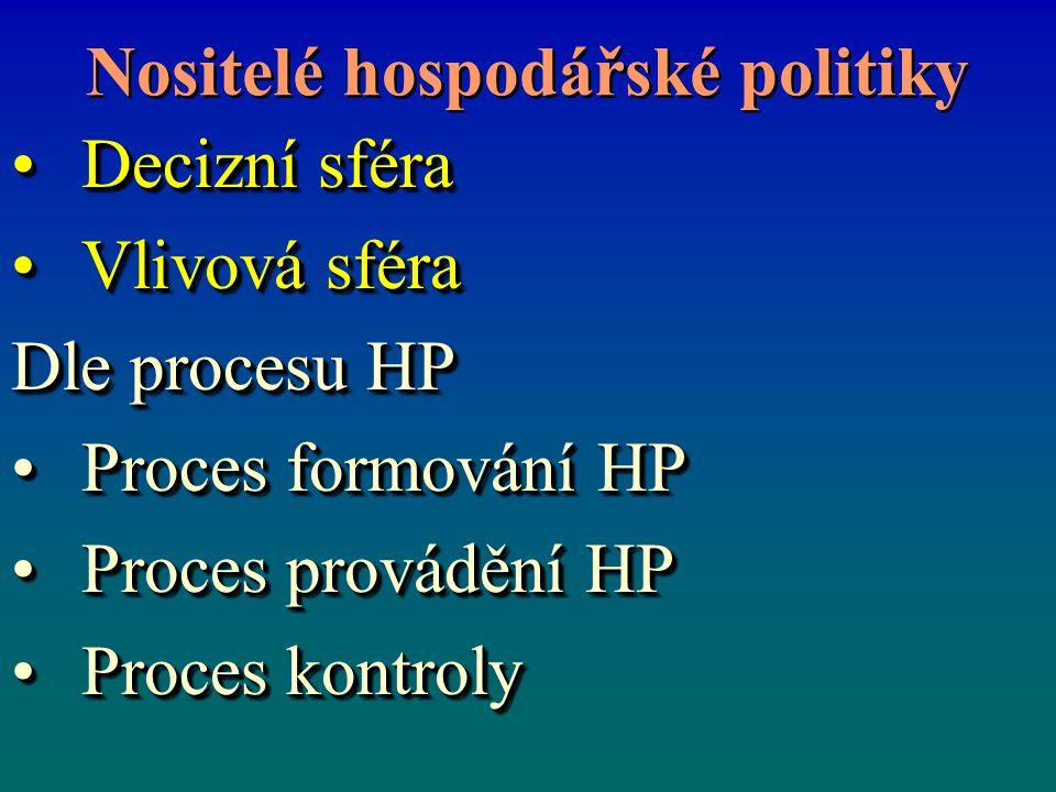 Nositelé hospodářské politiky Decizní sféraDecizní sféra Vlivová sféraVlivová sféra Dle procesu HP Proces formování HPProces formování HP Proces provádění HPProces provádění HP Proces kontrolyProces kontroly Decizní sféraDecizní sféra Vlivová sféraVlivová sféra Dle procesu HP Proces formování HPProces formování HP Proces provádění HPProces provádění HP Proces kontrolyProces kontroly