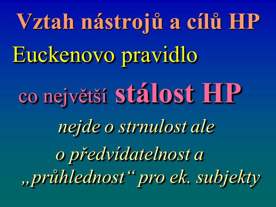 """Vztah nástrojů a cílů HP Euckenovo pravidlo Euckenovo pravidlo co největší stálost HP co největší stálost HP nejde o strnulost ale nejde o strnulost ale o předvídatelnost a """"průhlednost pro ek."""